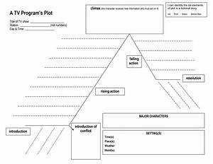 Clean Printable Plot Diagrams