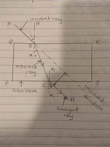 Draw A Ray Diagram To Illustrate How A Ray Light Incident