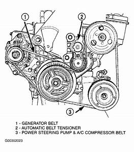 2004 Dodge Neon Serpentine Belt Routing And Timing Belt