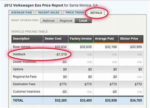 what is dealer holdback truecar blog With factory invoice on new cars