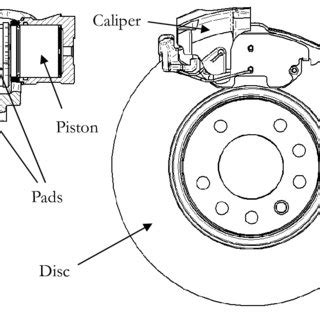 Floating Caliper Diagram by Disc Brake Assembly With A Single Piston Floating Caliper