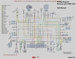Polaris Ranger Ignition Wiring Diagram