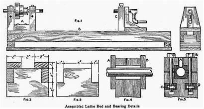 Lathe Wood Metal Turning Diy Projects Bed