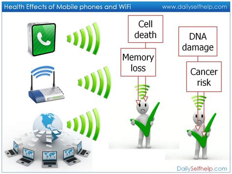 is caring wi fi a silent killer that kills us slowly