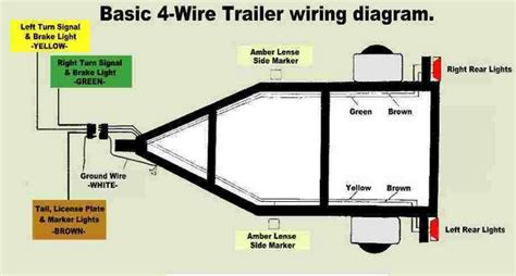 How Wire Boat Trailer Diagram Fuse Box Wiring