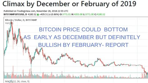 How much is a bitcoin mining machine? Bitcoin Price Could Bottom as Early as December But Definitely Bullish ...   Bitcoin price ...