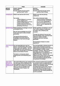 cheap dissertation proposal editor for hire london opinion essay 3rd grade business plan of restaurant in pakistan