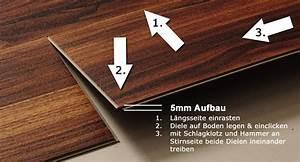 Was Ist Ein Vinylboden : laminat oder vinylboden ein vergleich ~ Sanjose-hotels-ca.com Haus und Dekorationen