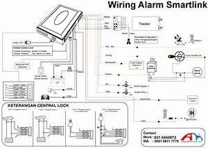 Wiring Diagram Alarm Mobil