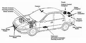 Ev Car Diagram