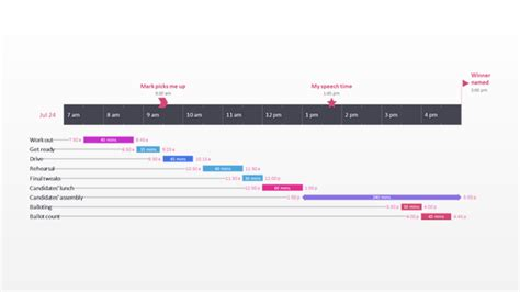 Time Schedule Template Powerpoint by Free Timeline Templates For Professionals