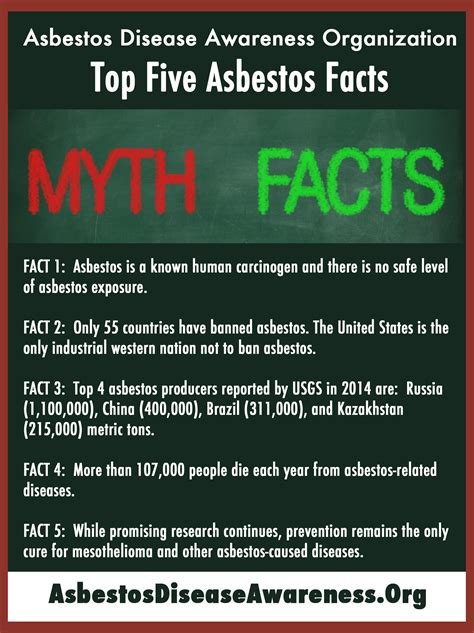 asbestos disease awareness organization top  asbestos