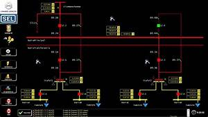 Automation Of Linhares Thermal Power Plant U0026 39 S Substation