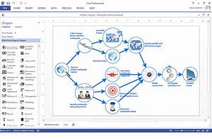 How To Create A Ms Visio Workflow Diagram Using Conceptdraw Pro