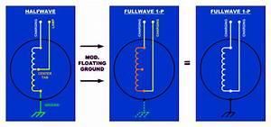 Skema Umum Modifikasi Fullwave Di Sepeda Motor