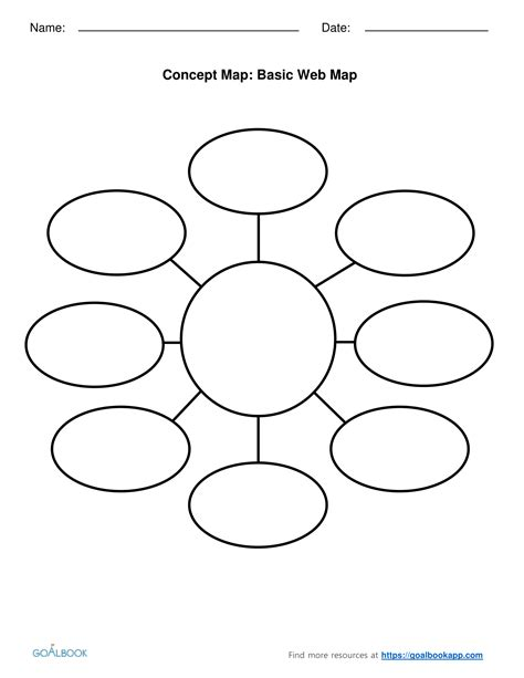 Concept Maps Templates Steps by Concept Mapping Udl Strategies