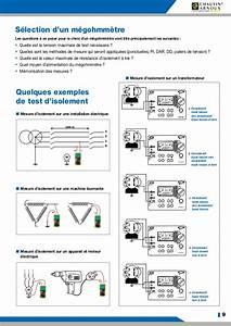 Appareil De Mesure De Tension électrique : 2537 guide de la mesure disolement ~ Premium-room.com Idées de Décoration