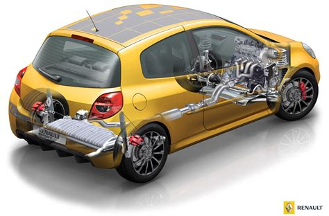 Renault Sport F1 by Renault Clio Renault Sport F1 R27 Technical Details