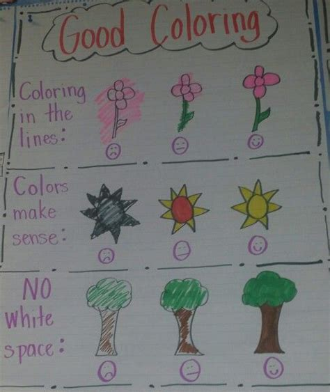 good coloring literacy anchor charts bullet journal