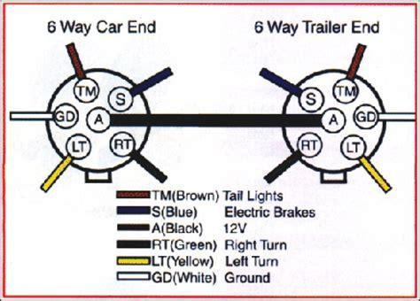 6 way trailer wiring diagram wiring diagram and
