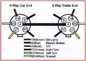 Hopkins 6 Way Plug Wiring Diagram