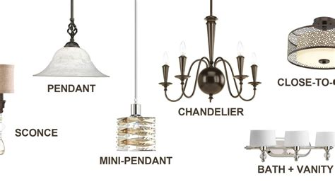 Types Of Light Fixtures by Choosing The Right Floor Ls And Lighting Fixtures For