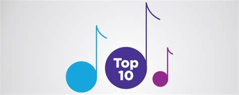 Top 10 Worship Songs On May 25