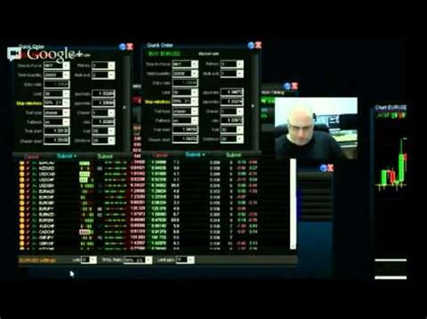 live forex trading platform live forex trading today analysis 2013 02 18 on air on
