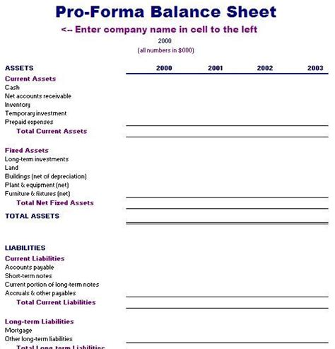 Resume Proforma Free by Pro Forma Balance Sheet Template Accounting Forms