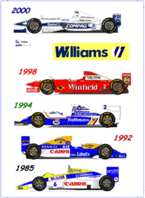 luxs type collection formula  cars history