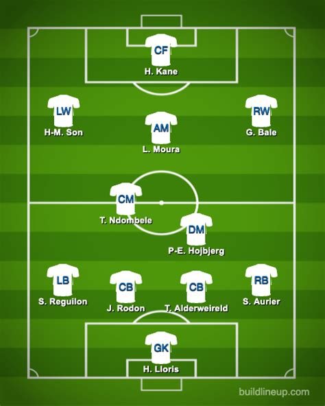 Spurs XI v Wolves: predicted team, injury news ...
