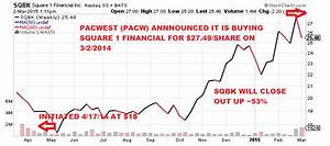 Square 1 Financial Is Offering PacWest Bancorp Shares At A ...