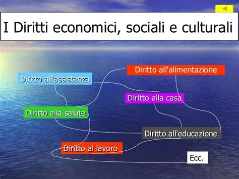 Casa Diritto by Diritti Umani Ac