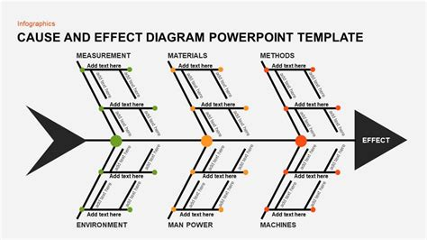 effect diagram template  powerpoint