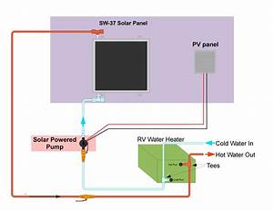 Rv Solar Panel Wiring Diagram Collection