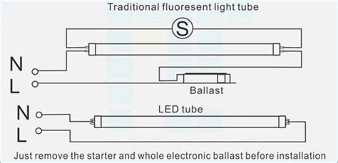 Direct Wire Led Tube Retrofit Ballast Bypass