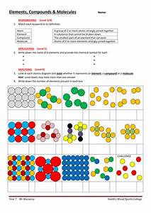 Elements  Compounds And Molecules By Aimacaulay