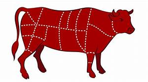 How Should The Butcher Prepare My Cow
