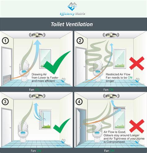 basement door cover effective ventilation