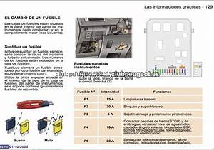 Fuse Box Diagram For Peugeot 206