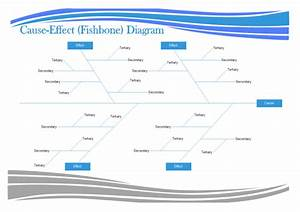 Fishbone Diagram Examples And Templates