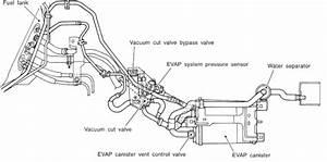 Service Manual  2003 Infiniti I Evap Vent Removal