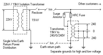 380 120 Single Line Wiring Diagram by What Is An Isolation Transformer Physics Forums