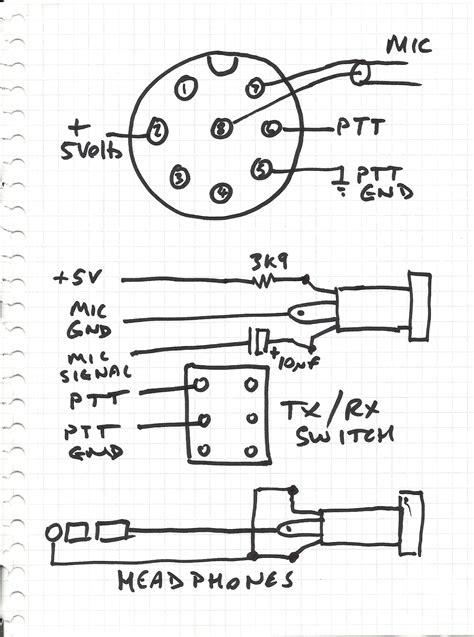 Mwye Blog Headset Adaptor For
