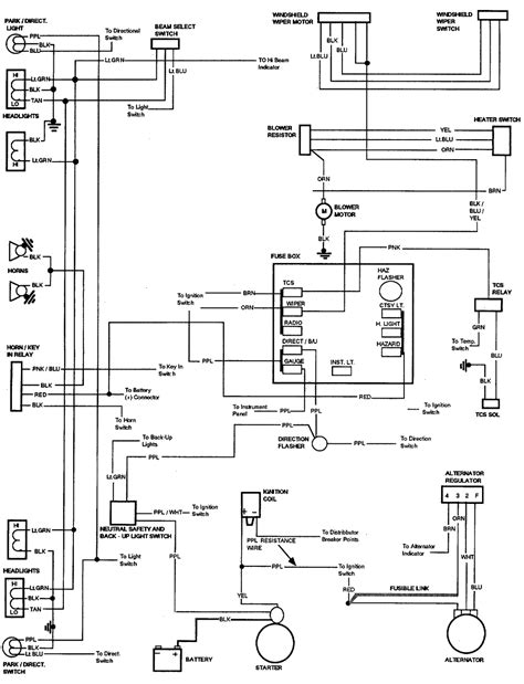 1971 Chevy Starter Wiring Diagram by Anyone A Wiring Diagram For A 71 Chevelle Convertible