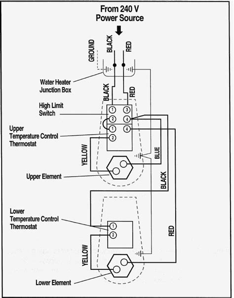 Wiring Diagram Rheem Water Heater by Luxpro Thermostat Wiring Diagram Collection Wiring