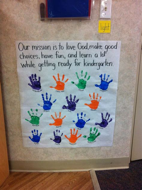 25 best ideas about classroom mission statement on 520 | 694203e688276e84503f2c8f1db5ac64