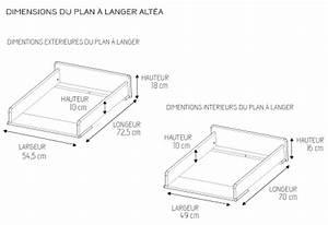 Matelas à Langer Dimension : meuble cuisine dimension dimension table a langer ~ Teatrodelosmanantiales.com Idées de Décoration