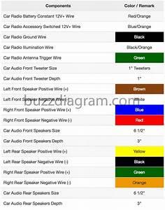 2014 Kia Sorento Stereo Wiring Guide