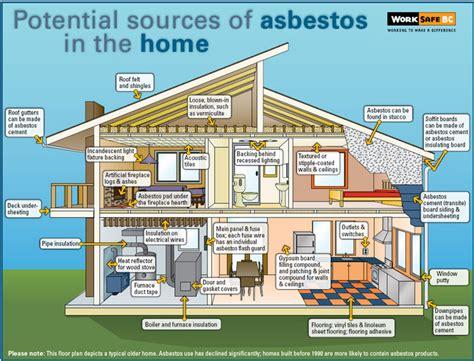 asbestos          asbestos